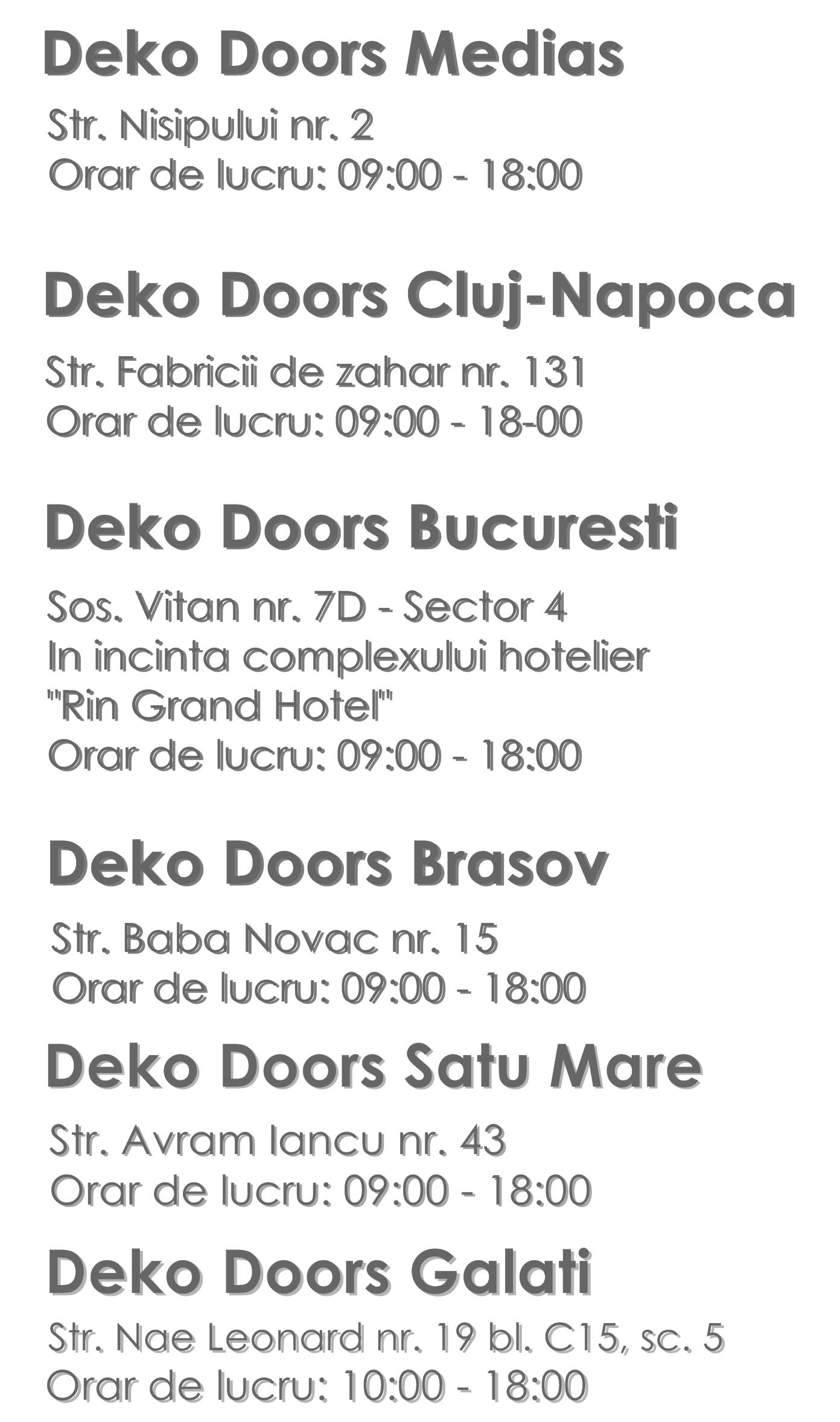 Magazine Usi Interior Cluj